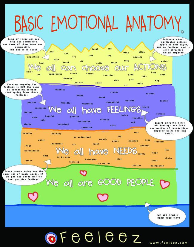 Emotionalstructureposterxsmall